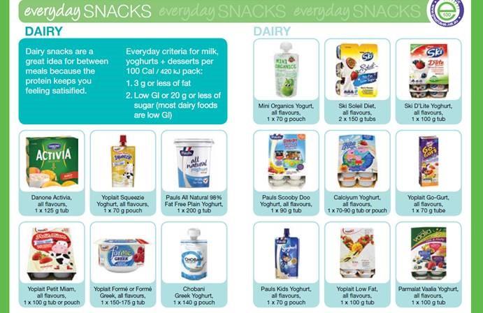 healthy food guidelines smart snacks
