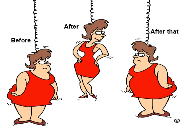 Worst way to lose weight is to gai it back